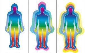 Résonance sur nos corps subtils